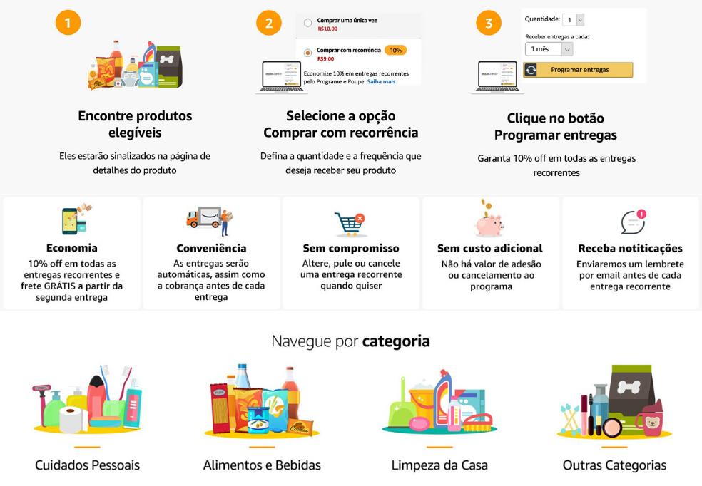 """Ilustração de como funciona o programa """"Programe e Poupe"""" da Amazon. Novidades High Tech."""